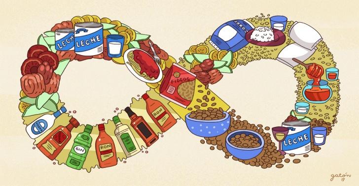 comida, alimentación, emergencia, duración, salud, ciencia