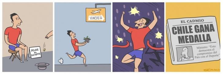 Deporte, País, Deportistas, Triunfos, Medios