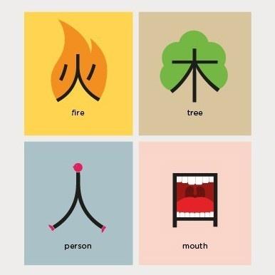 idiomas, chino, caracteres, ilustración, métodos, enseñanza, dibujos, kanji, pinyin, escritura