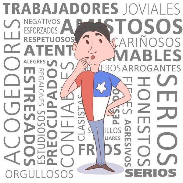 percepción, imagen, chilenos