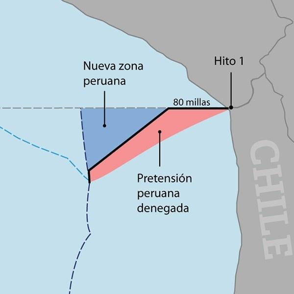 fronteras, territorio, Perú, La Haya, Corte, CIJ, diferendos, conflictos, juicios