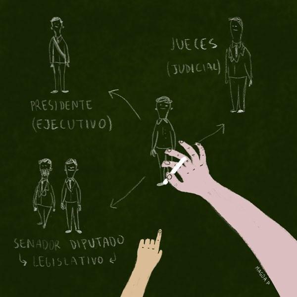 Educación cívica, Chile, salas de clase, universitarios, Aula Cívica, Congreso, leyes