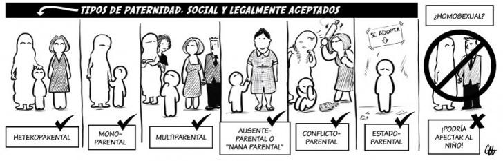 paternidad, familia, homosexualidad, discriminación, matrimonio, niños, padres, infancia