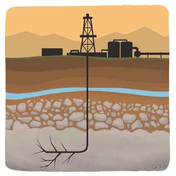 energía, gas, shale gas, fracking, esquisto, combustibles, gas natural