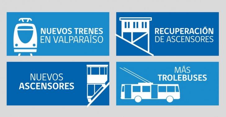Valparaíso, metro, ascensores, buses, trolebuses, trolley, transporte público, tránsito, transportes, urbanismo, ciudad, renovación