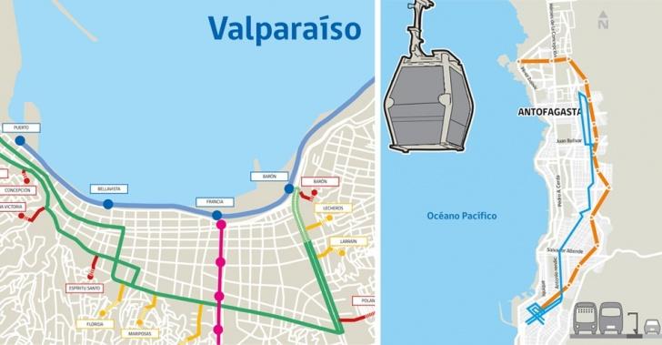 transportes, obras públicas, transantiago, metro, teleféricos, buses, trenes