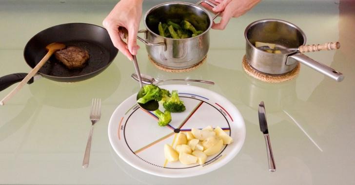 ete plate, plato, comida, porciones, obesidad, engordar, comer, dieta, salud