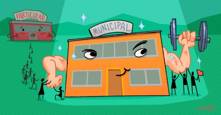 educación, liceos, municipales, colegios, estudiantes, profesores, calidad