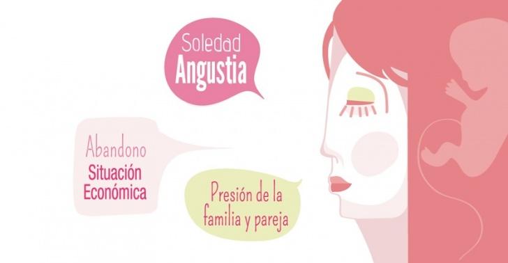 embarazo, vulnerabilidad, aborto, Idea País