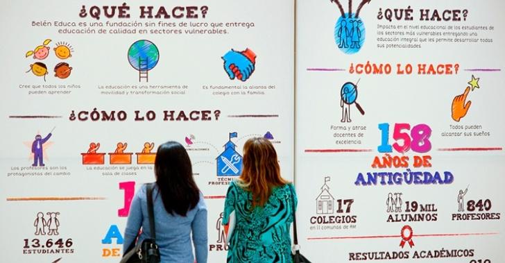 educación, fundación, colegios, alumnos, clases, Aptus, Enseña Chile, Belén Educa, Sip, Fe y Alegría, Astoreca