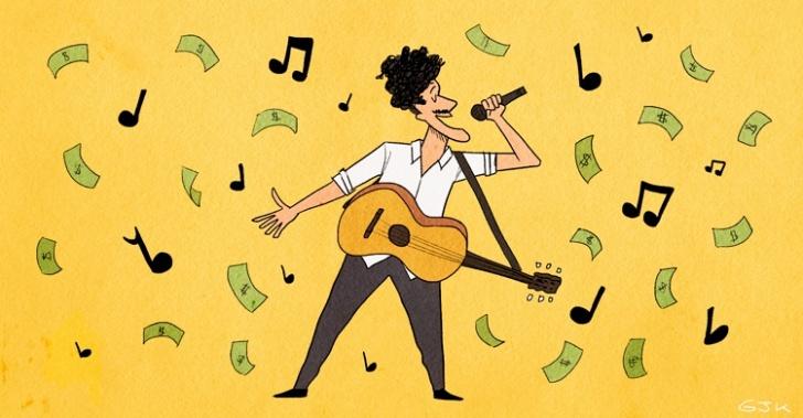 Música, derechos de autor, Chile, SCD, recaudación, pagos, artistas, músicos, PortalDisc