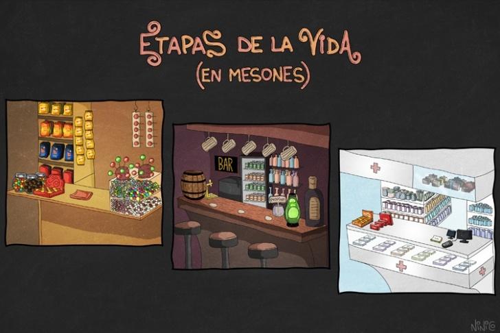 etapas, cambios, vida, mesón, comprar, almacén, bar, farmacia