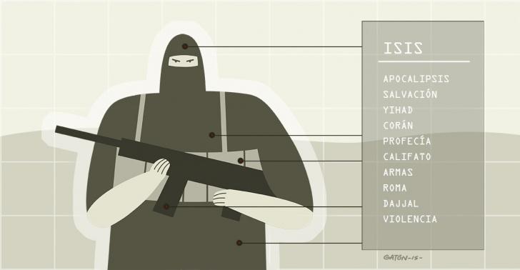 Estado Islámico, EI, ISIS, guerras, terrorismo, milicias, ejércitos, musulmanes, Islam, Corán, batallas, apocalipsis
