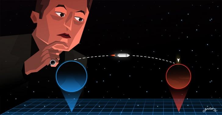 Marte, Elon Musk, viaje, NASA, espacio