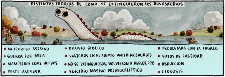 Dinosaurios, Paleontologia, Fosiles, Extincion, Desaparicion, Muerte, Teorias
