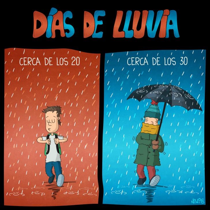días de lluvia, llover, frío, otoño, invierno, clima, caminar, abrigarse, abrigado