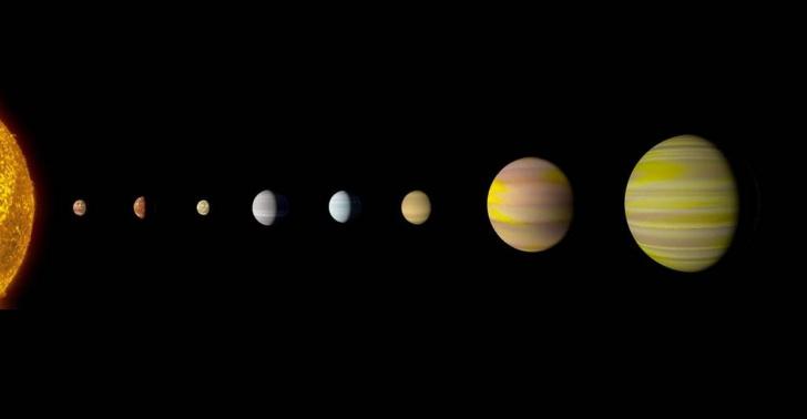 sistema solar, exoplaneta, sistema planetario, astronomía, espacio, kepler, google