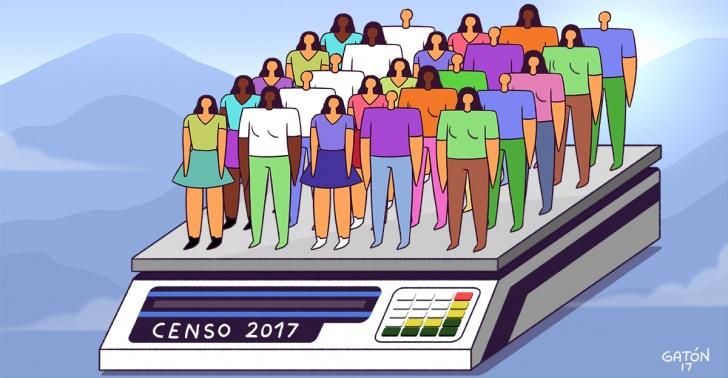 Censo, resultados , definitivos, Chile, población, vivienda, INE, 2017.