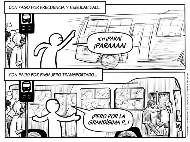transantiago, buses, transporte, micros, público, licitaciones, gobierno, política, ciudad, urbanismo