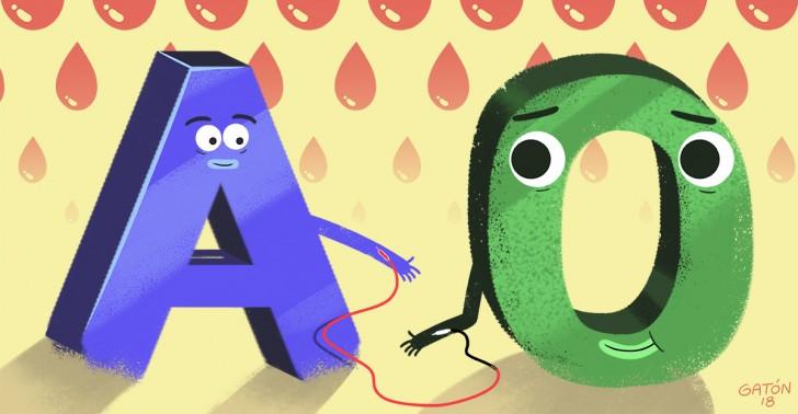 sangre, enzimas, transfusiones, medicina.