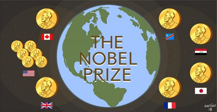 premio nobel, química, física, paz, medicina, literatura, academia sueca, ciencia