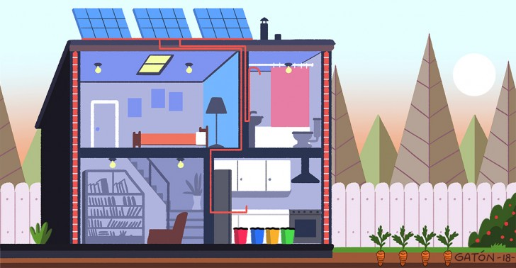 ecoaldeas, regen, holanda, sustentabilidad, medioambiente, ecología, vivienda, agricultura, energía renovable