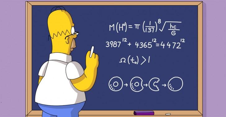 los simpson, televisión, ciencia, matemáticas, curiosidades, teorema, números